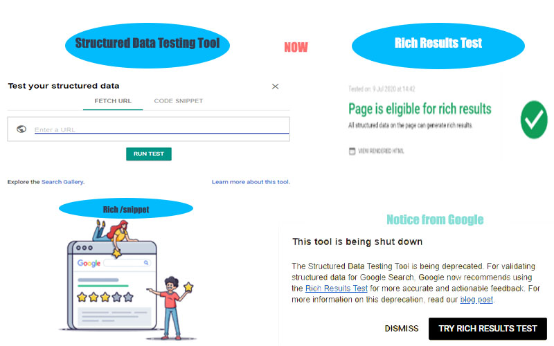 Structured data testing tool is now rich results test tool