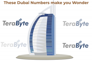 Dubai: Some important numbers monuments, population, and GDP, etc.