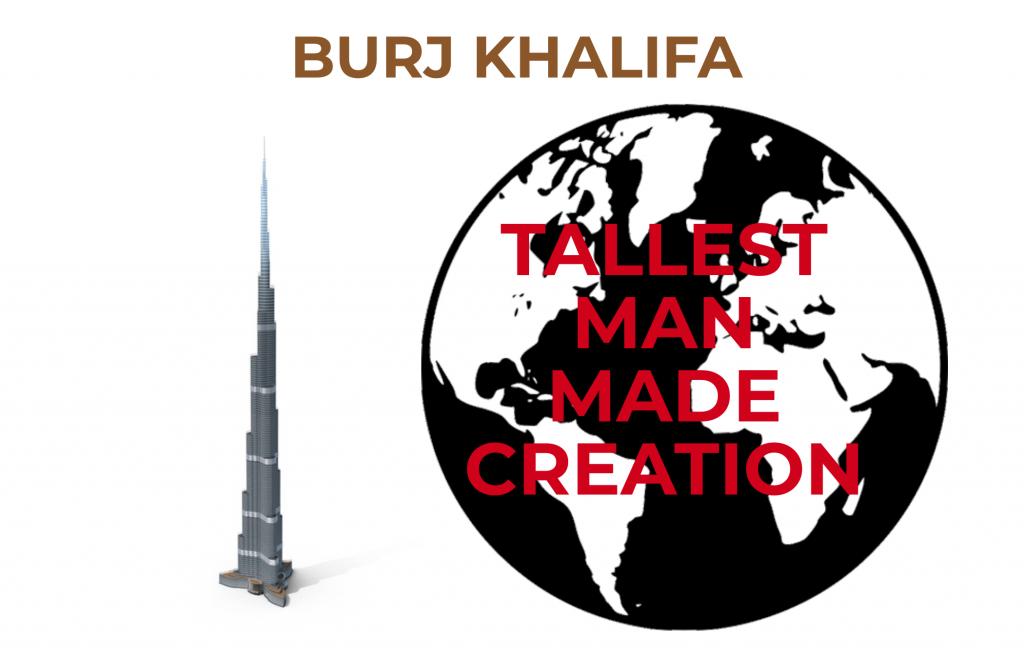 burj khaleefa tallest building