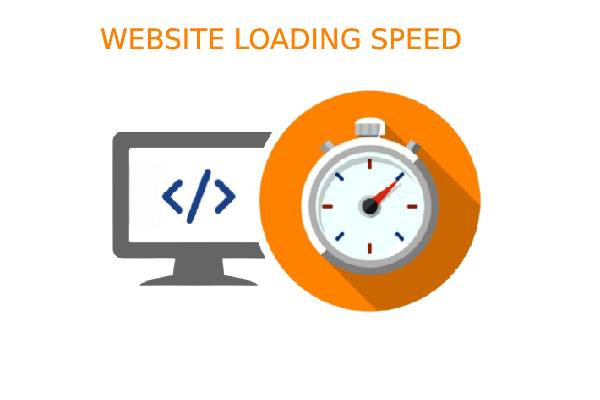 OPTIMIZE WEBSITE LOADING SPEED